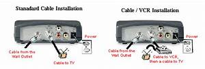 How To Hook Up Cable Box Comcast