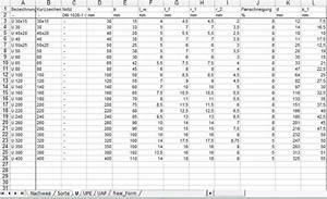 Querschnittswerte Berechnen : stahl u profil px11 hitoiro ~ Themetempest.com Abrechnung