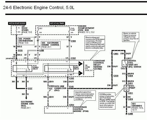 Mustang Pcm Fuel Injectors Wire Diagram