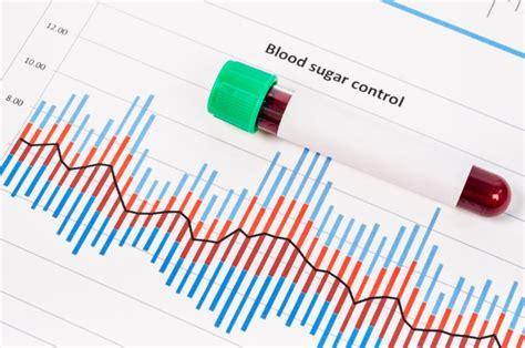 hbac  fasting plasma glucose  prediabetes diabetes