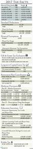 2017 Tax Tables – Marotta On Money