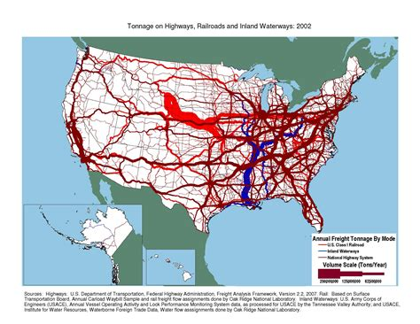 figure   tonnage  highways railroads  inland