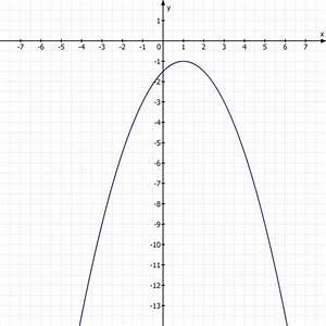 Parabel Rechnung : von einer parabel ist der scheitel 1 1 bekannt au erdem liegt der punkt 3 3 auf der ~ Themetempest.com Abrechnung