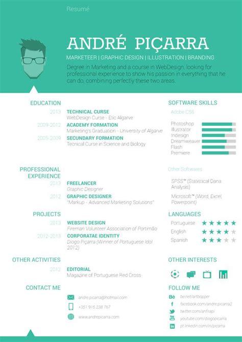 40 Creative Cv Resume Designs Inspiration 2014 Flats