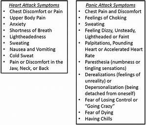 Symptoms: April 2015