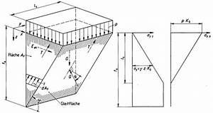 Aushub Berechnen : umwelt online archivdatei din 4126 konstruktion und ausf hrung ortbeton schlitzw nde 2 ~ Themetempest.com Abrechnung