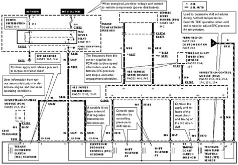 Cd4e Wiring Diagram by I Would Like A Wiring Diagram And A Component Location On