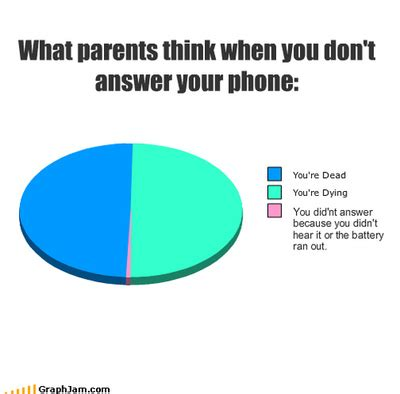 why do cell phones get what your parents think when you don t answer your phone pic