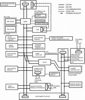 2001 Cherokee Ecu Diagram Jeep 258 Engine Wiring Diagram 313 Espanolesenaccion Es