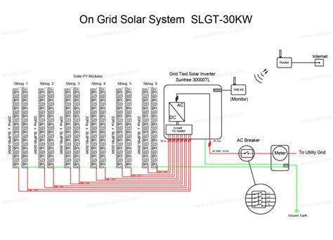 Grid Tie Phase Solar System Commercial Energy