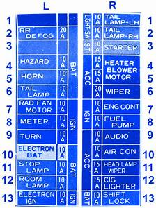E23 Fuse Box Diagram