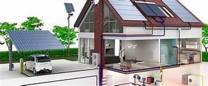 Welche Heizung Für Einfamilienhaus : einfamilienhaus energieversorgung ihr spezialist f r bad und heizung ~ Sanjose-hotels-ca.com Haus und Dekorationen