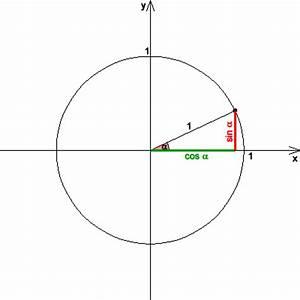 Sinus Cosinus Berechnen : tangens sinus cosinus ~ Themetempest.com Abrechnung