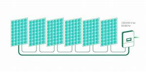 What Is A Solar Inverter  And What Do They Do