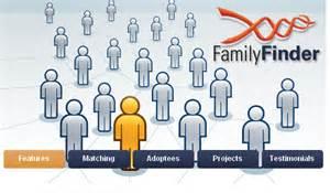 Family Tree DNA Testing