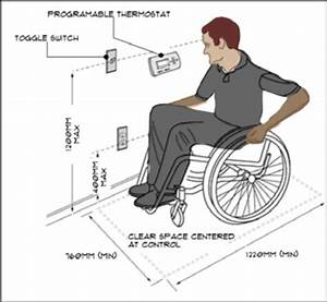 Dimensions To Services Control Units For Wheelchair Users