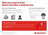 How To File A Claim With State Farm