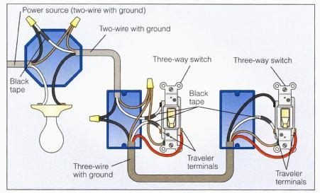 Way Switch Wiring Electrical Diy Chatroom Home