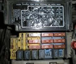 Maintenance Repair Questions Where Are The Fuse Boxes