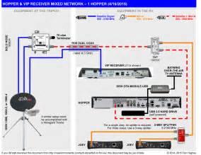 similiar dish hopper diagram keywords dish hopper joey wiring diagrams also 3 dish hopper wiring diagram