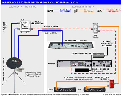 Dish Network Cable Wiring Diagram by Dish Tv For Rvs Rvseniormoments