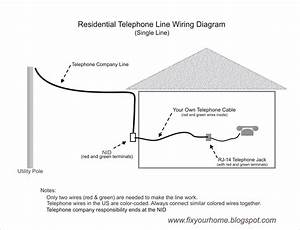 Typical Home Telephone Wiring Diagram