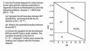 5  Use The Pourbaix Diagram For Nickel  Shown To T