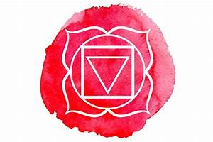 Muladhara Chakra Yoga Time