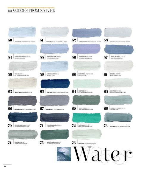 house beautiful color charts part i it s better by the