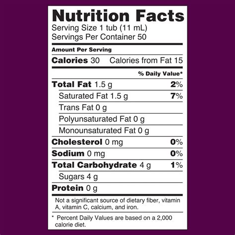 1 large (32 fl oz) nutrition facts. Nutrition Facts Of Coffee With Cream And Sugar di 2020