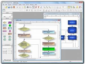 Create Flowcharts  Data Flow Diagrams And More With Edge