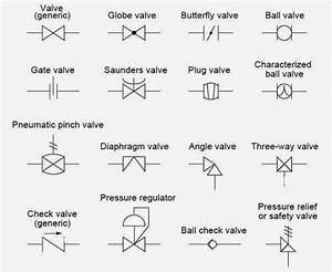 P U0026id Valve Symbols