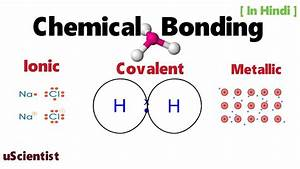 Hindi  Chemical Bonding Easy Explain With Animation Ionic