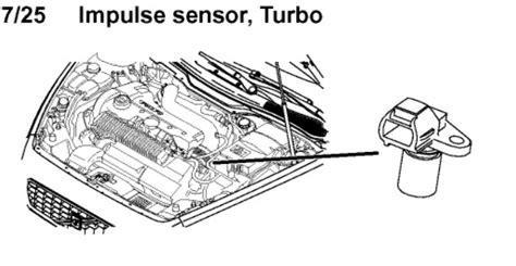 crankshaft position sensor volvo