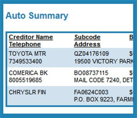 credit bureau phone numbers transunion credit agency phone number