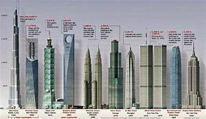 World Famous Skyscrapers - World News and Review