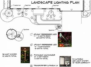 How to plan for lighting best free home design idea