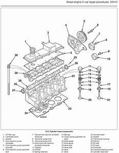 Bestseller  Toyota 2c Engine Repair Manual Pdf
