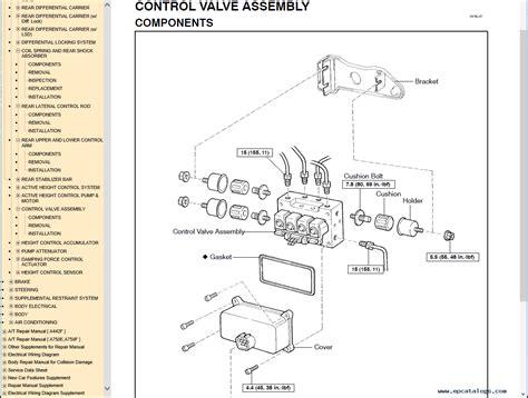 auto repair manual free download 2005 lexus lx security system lexus lx470 pdf manual