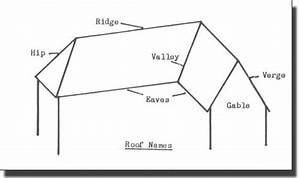 Roofs and Roof Shapes