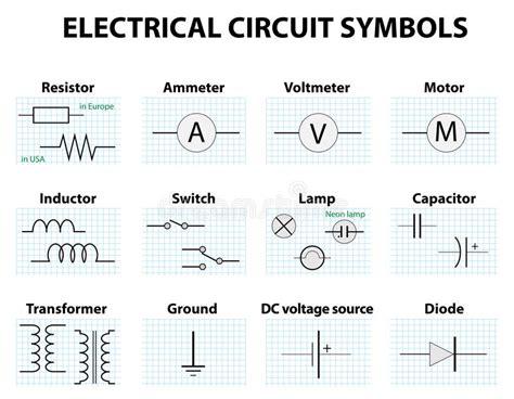 Common Circuit Diagram Symbols Stock Vector Image