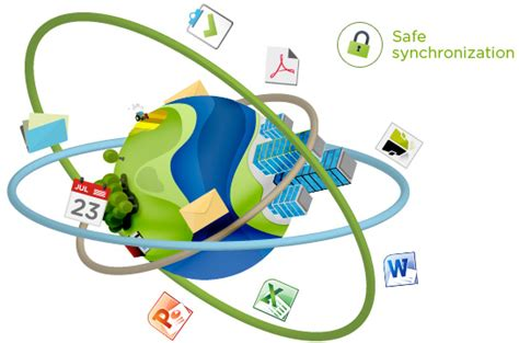 Safely Synchronize Your Files And Outlook Data Across Pcs
