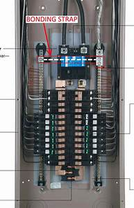 Electrical - Configuring A Plug-on-neutral Breaker Panel As A Subpanel