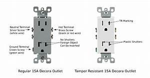 Tamper Resistant Outlets  U2013 Sh Electrical Contractors Inc