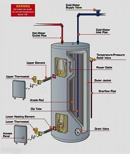 Electric Hot Water Heater Repair Kit 2 Heating Element