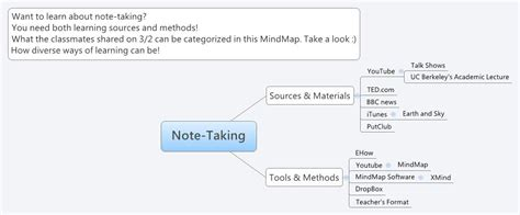 Note Taking Xmind Mind Mapping Software
