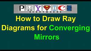 Easy  How To Make Simple Ray Diagram Concave Mirror  And