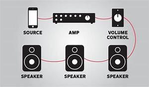 Commercial Audio System Design