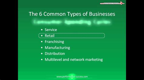 Six Common Types Of Businesses