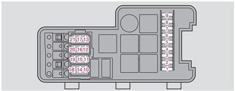 Volvo First Generation Fuse Box Diagram